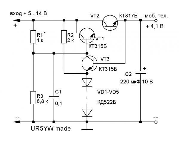 Дистанционное управление на базе мобильного телефона UR5YW